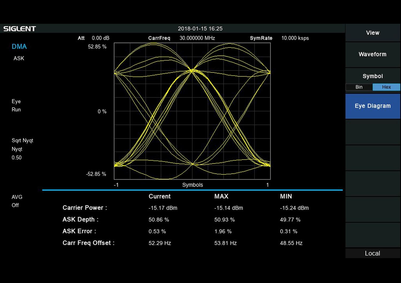 Siglent SSA3000X PLUS Digital Modulation Analysis Function