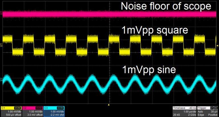 Generate low amplitude signals