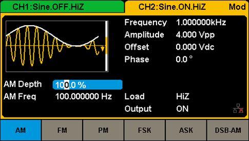 Rich modulation features