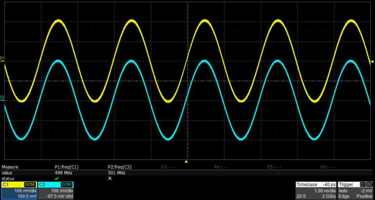 Up-to 500 MHz Sine Wave