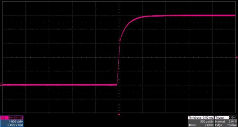 Low Voltage Overshoot