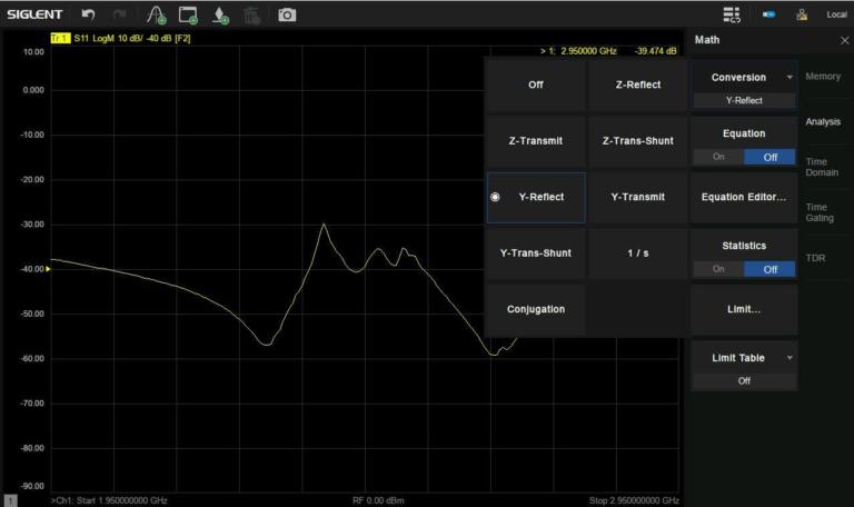 Impedance conversion